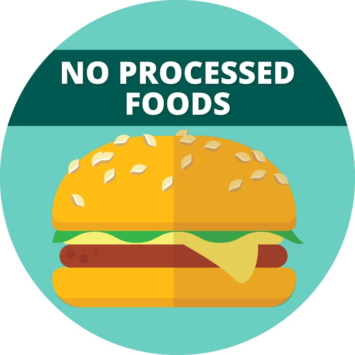 All processed foods are bannder from the AIP diet including thickeners and alternatives sweetners.